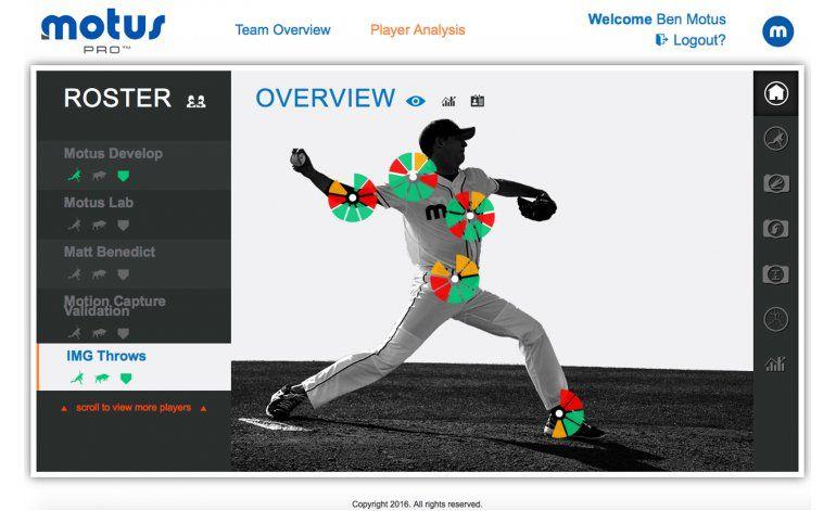 ¿Pueden sensores impedir lesiones del codo en el béisbol?