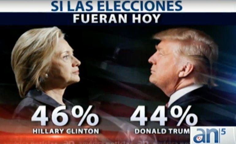 Hillary Clinton regresa a la campaña electoral