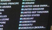 EUU se abstiene de votar contra el embargo a Cuba