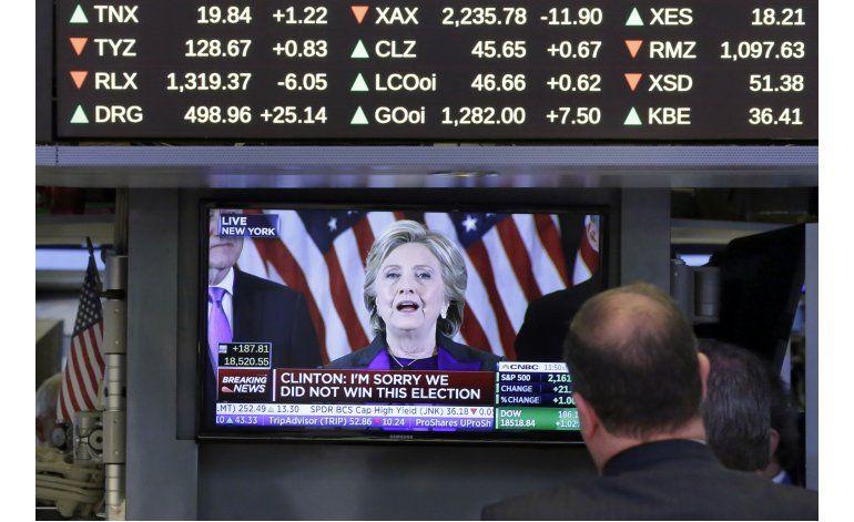 Mercado reacciona a Trump: Medicamentos suben y armas bajan