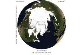 se encoge la zona de hielo marino en el artico