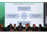 auditoria: ex lideres de conmebol defraudaron 128,6 millones