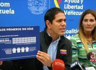 el gobierno interino de juan guaido logro ingresar a venezuela 800 toneladas de ayuda humanitaria