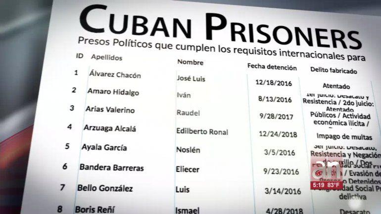 Amnistía Internacional nombra cinco nuevos presos de conciencia en Cuba