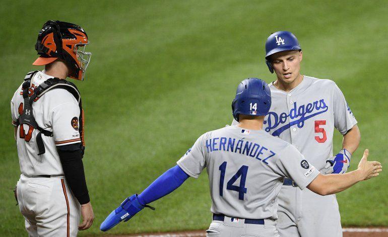 Dodgers conquistan 7mo título divisional consecutivo