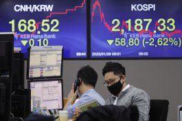 caen los mercados asiaticos debido al nuevo virus en china