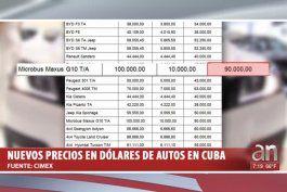 los precios de los autos usados que vendera el regimen en cuba sera de 34 mil a 90 mil dolares