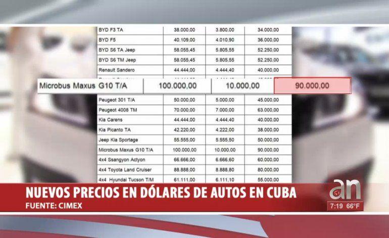 Los precios de los autos usados que venderá el régimen en Cuba será de 34 mil a 90 mil dólares