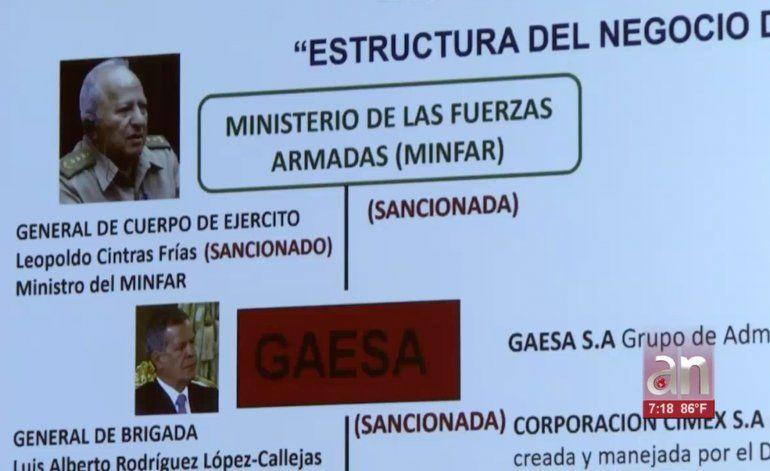 Empresa militar cubana se queda con el 75% de cada 100 dólares de remesas a Cuba
