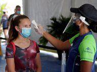 florida reporta 6,336 nuevos casos de coronavirus. miami 1,981 adicionales en las ultimas 24