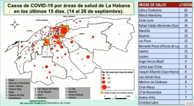 Nuevo brote en La Habana Vieja complica situación de COVID-19