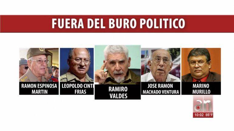 Conocidas figuras del Castrismo quedan fuera del nuevo Gobierno