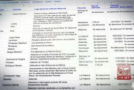 aumenta a mas de 600 la cifra de arrestos por rebelion en cuba