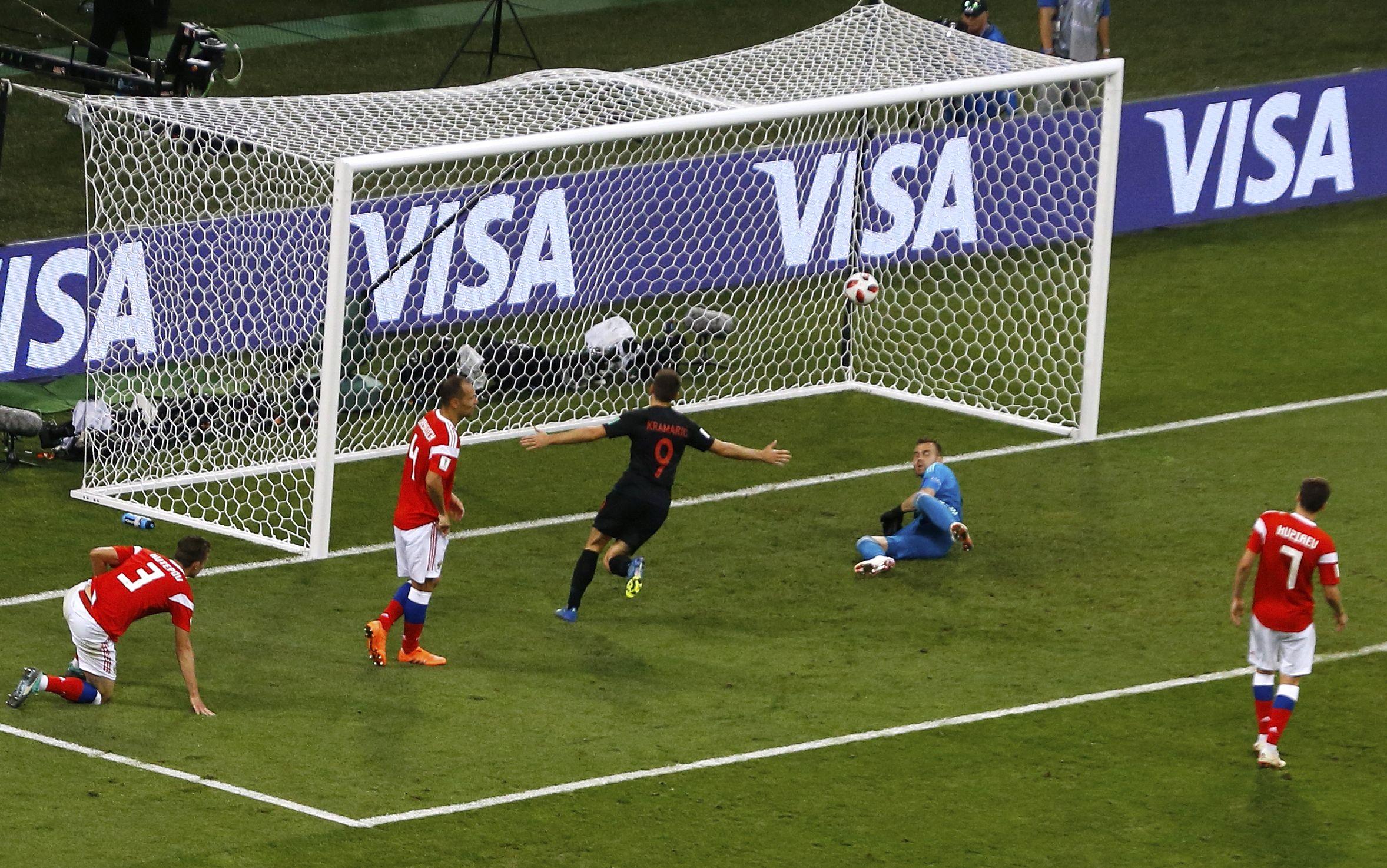 Resultados de las finales de la Copa Mundial