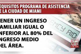 la ciudad de miami anuncia nuevo paquete de ayuda para la ayuda del pago de renta de sus residentes